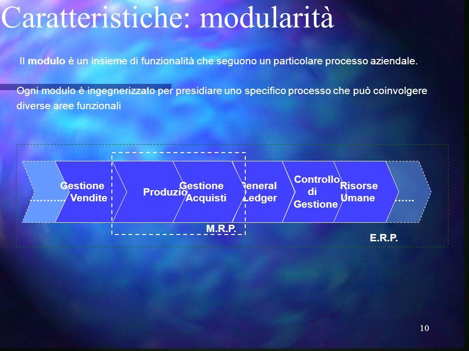 Caratteristiche: modularità