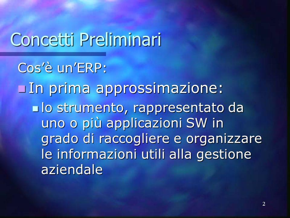 Concetti Preliminari In prima approssimazione: Cos'è un'ERP: