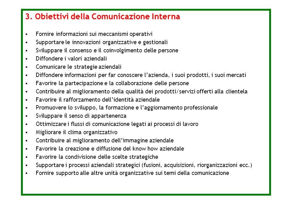 3. Obiettivi della Comunicazione Interna