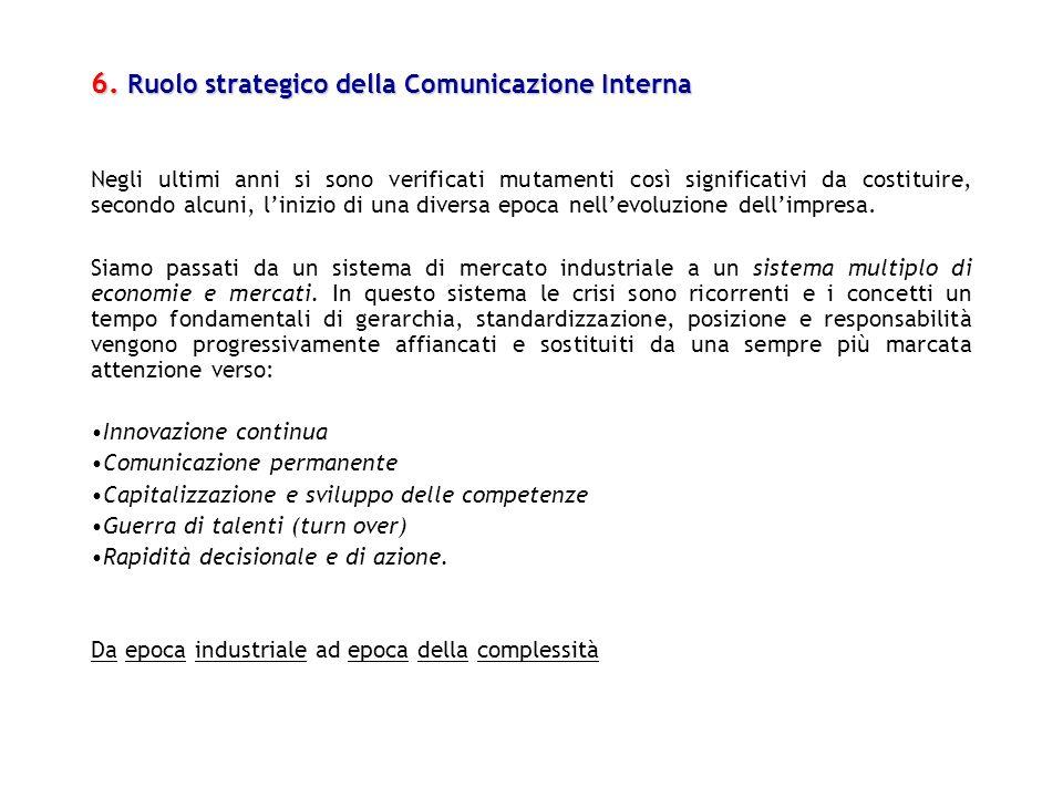 6. Ruolo strategico della Comunicazione Interna