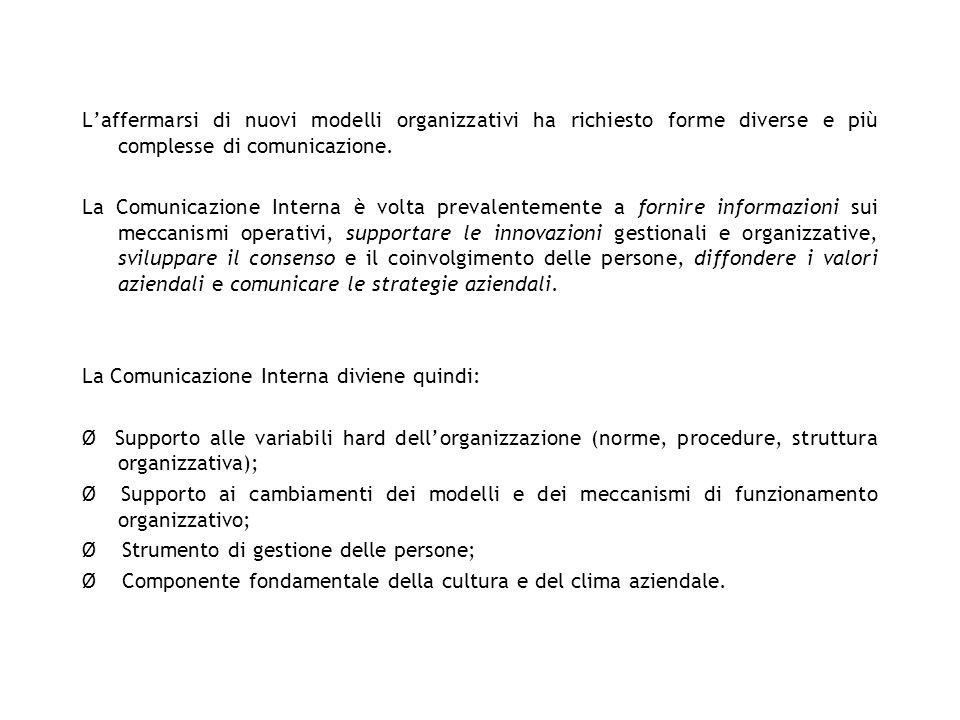 L'affermarsi di nuovi modelli organizzativi ha richiesto forme diverse e più complesse di comunicazione.