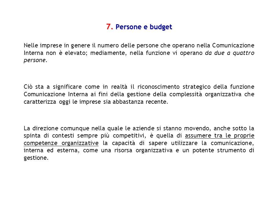 7. Persone e budget