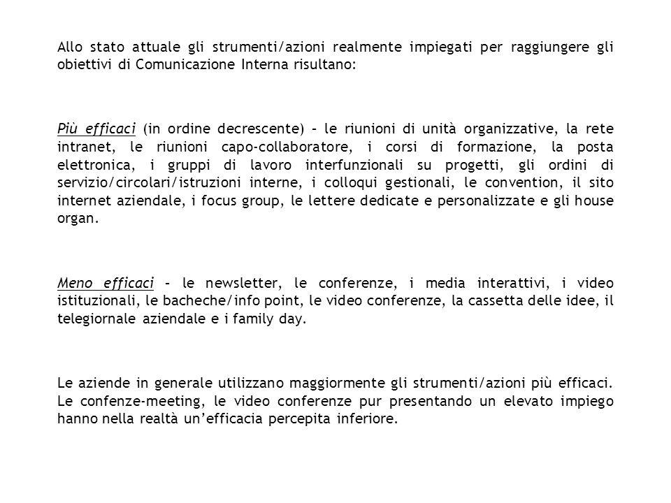 Allo stato attuale gli strumenti/azioni realmente impiegati per raggiungere gli obiettivi di Comunicazione Interna risultano: