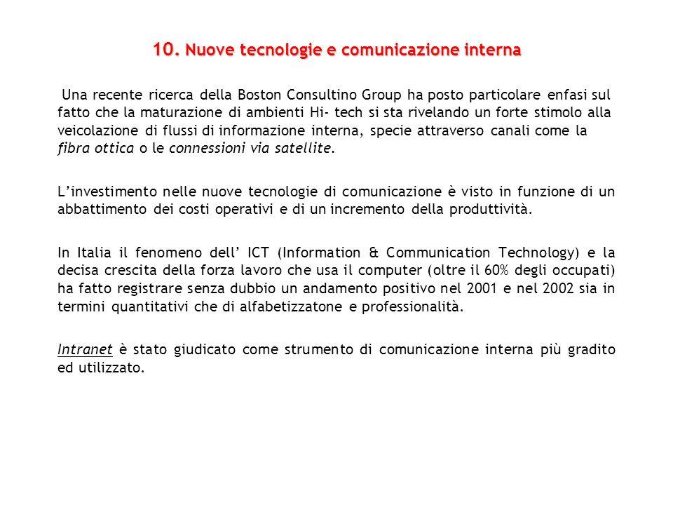 10. Nuove tecnologie e comunicazione interna