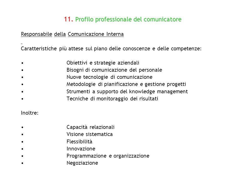11. Profilo professionale del comunicatore