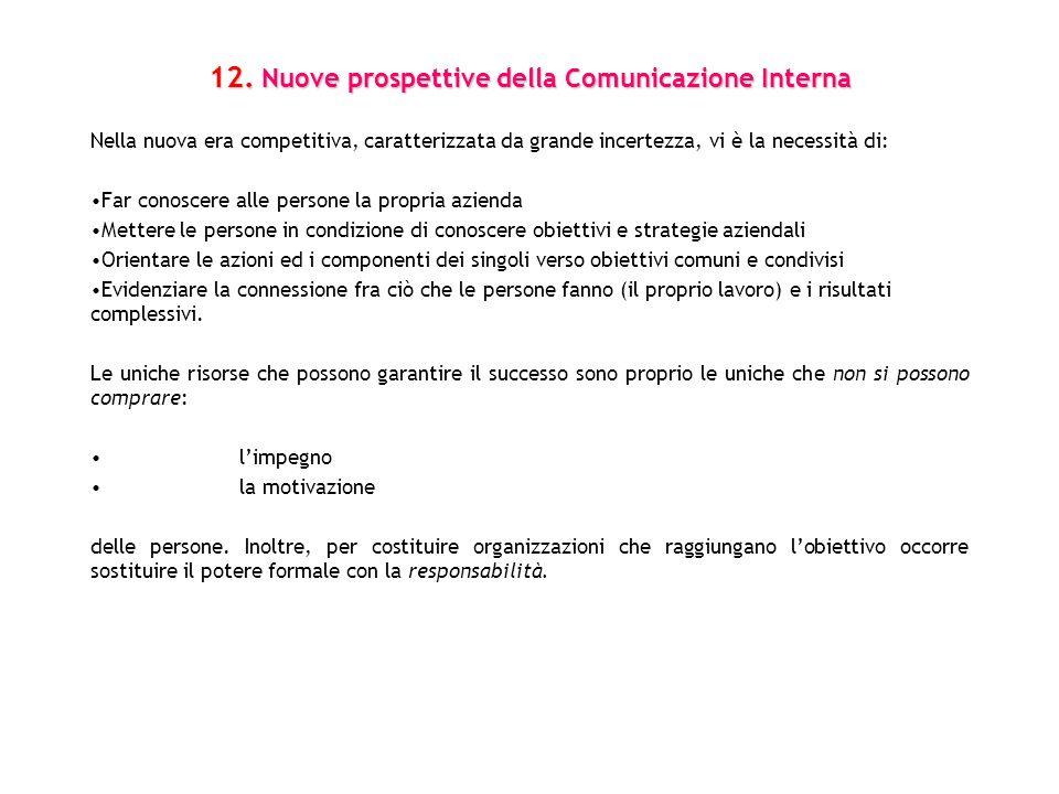 12. Nuove prospettive della Comunicazione Interna