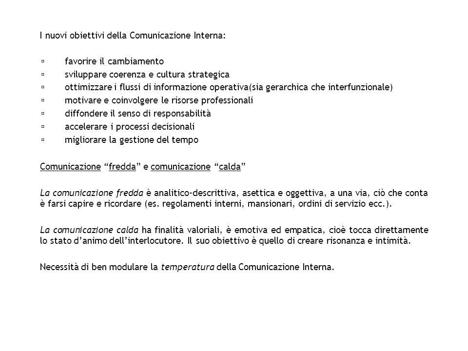 I nuovi obiettivi della Comunicazione Interna: