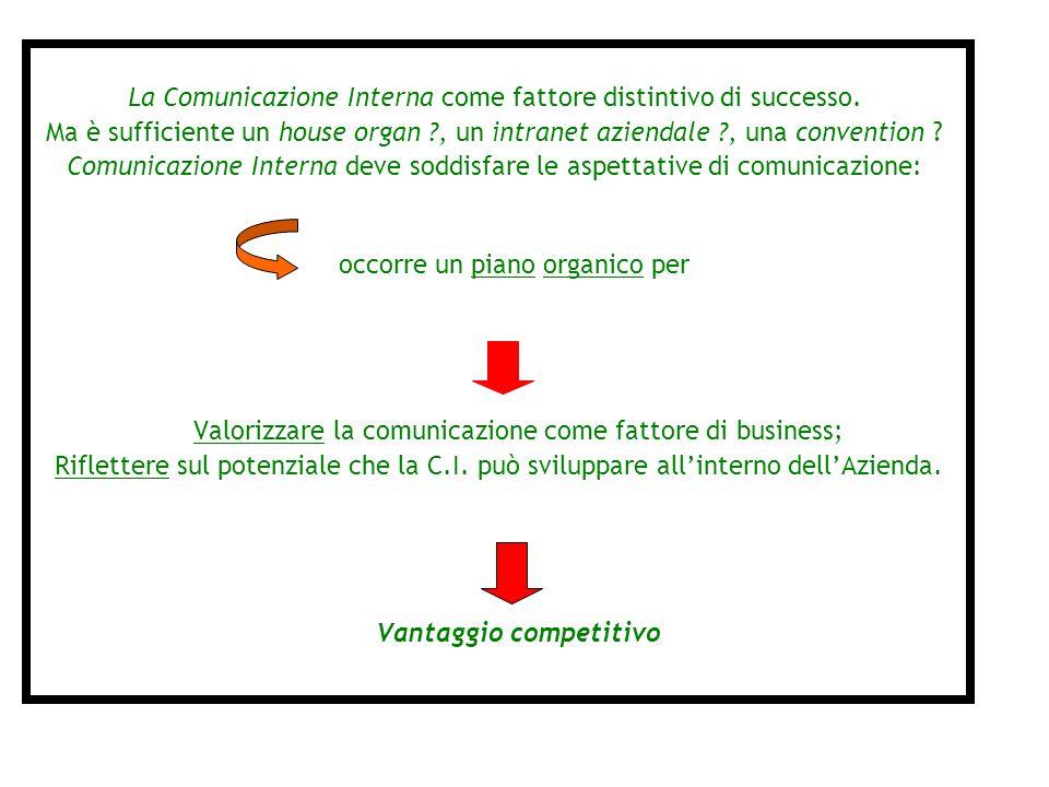 La Comunicazione Interna come fattore distintivo di successo.