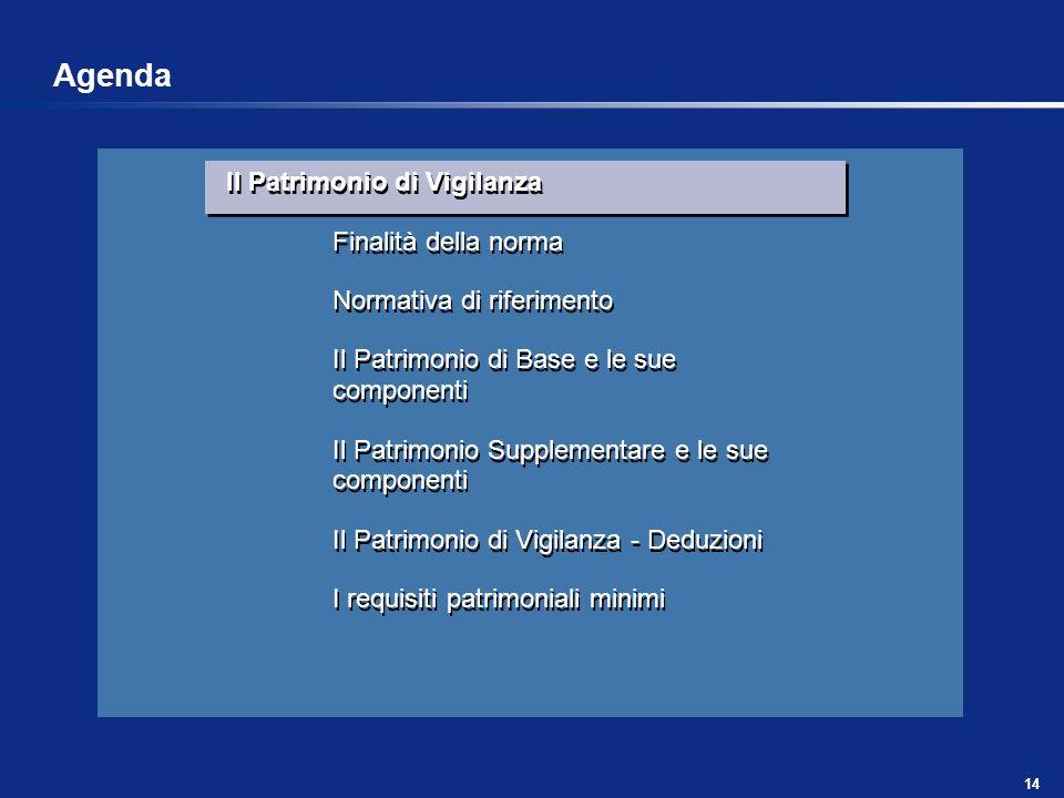 Agenda Il Patrimonio di Vigilanza Finalità della norma
