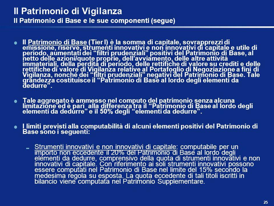 Il Patrimonio di Vigilanza Il Patrimonio di Base e le sue componenti (segue)