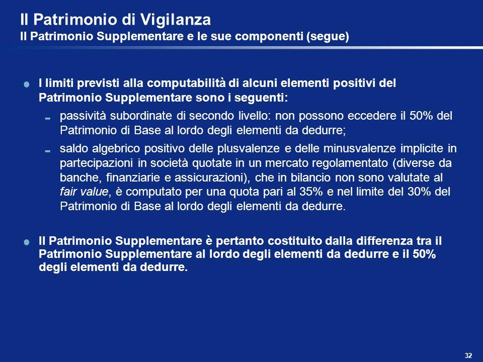 Il Patrimonio di Vigilanza Il Patrimonio Supplementare e le sue componenti (segue)
