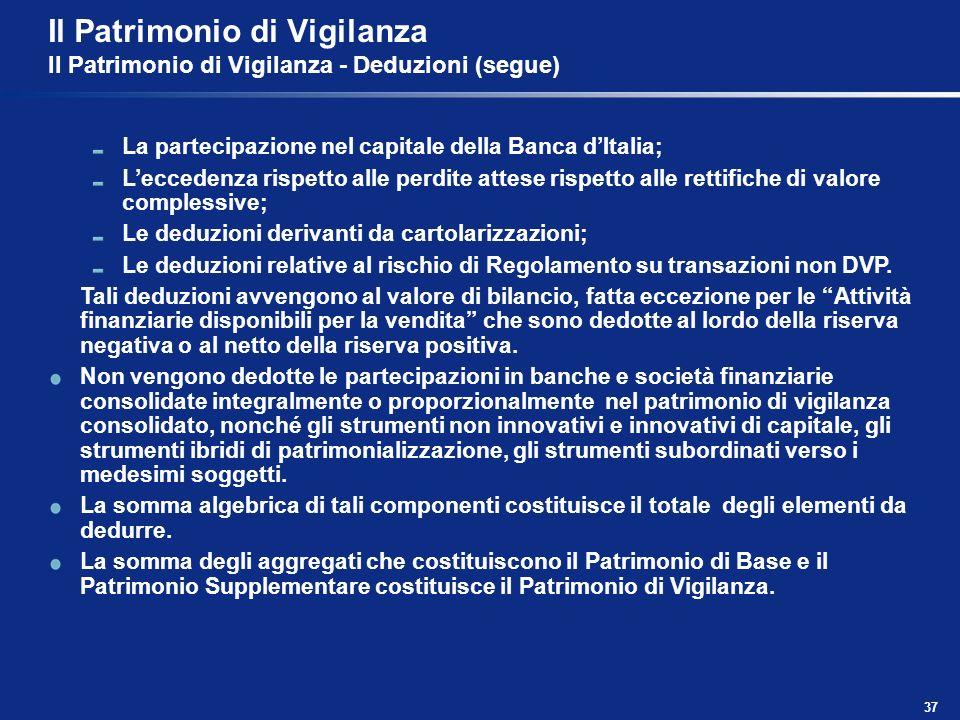 Il Patrimonio di Vigilanza Il Patrimonio di Vigilanza - Deduzioni (segue)