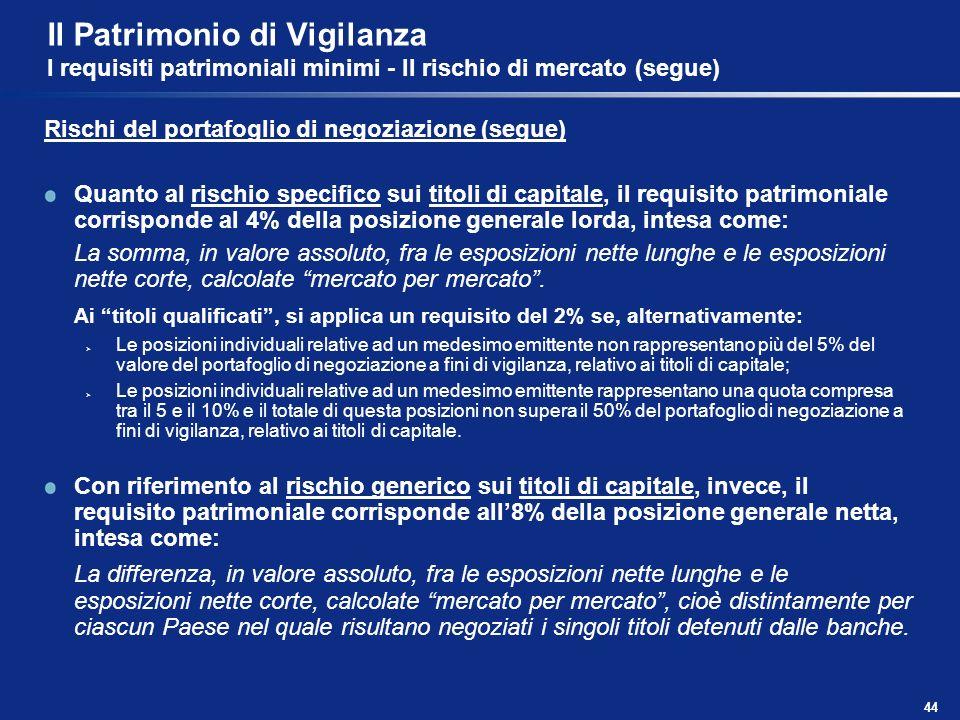 Il Patrimonio di Vigilanza I requisiti patrimoniali minimi - Il rischio di mercato (segue)