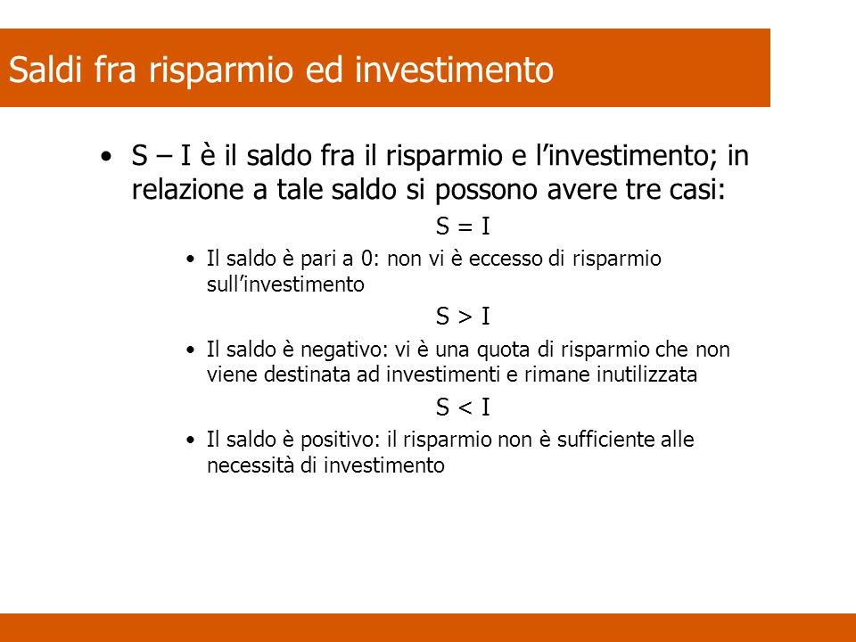 Saldi fra risparmio ed investimento