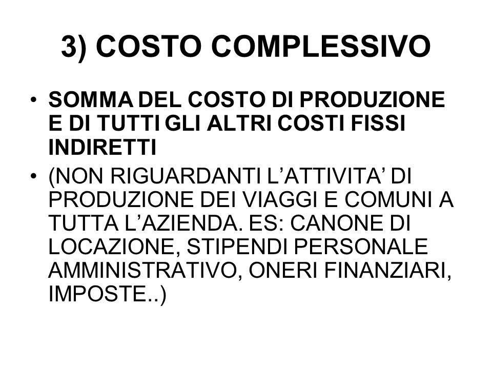 3) COSTO COMPLESSIVO SOMMA DEL COSTO DI PRODUZIONE E DI TUTTI GLI ALTRI COSTI FISSI INDIRETTI.
