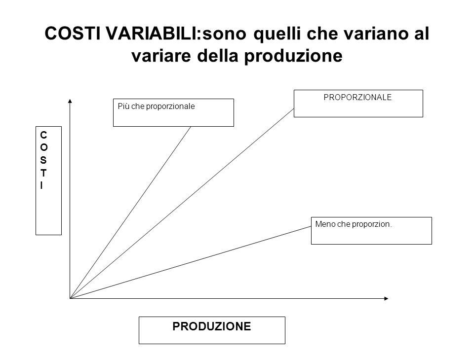 COSTI VARIABILI:sono quelli che variano al variare della produzione