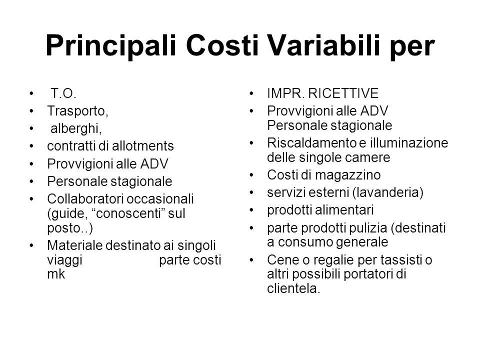 Principali Costi Variabili per