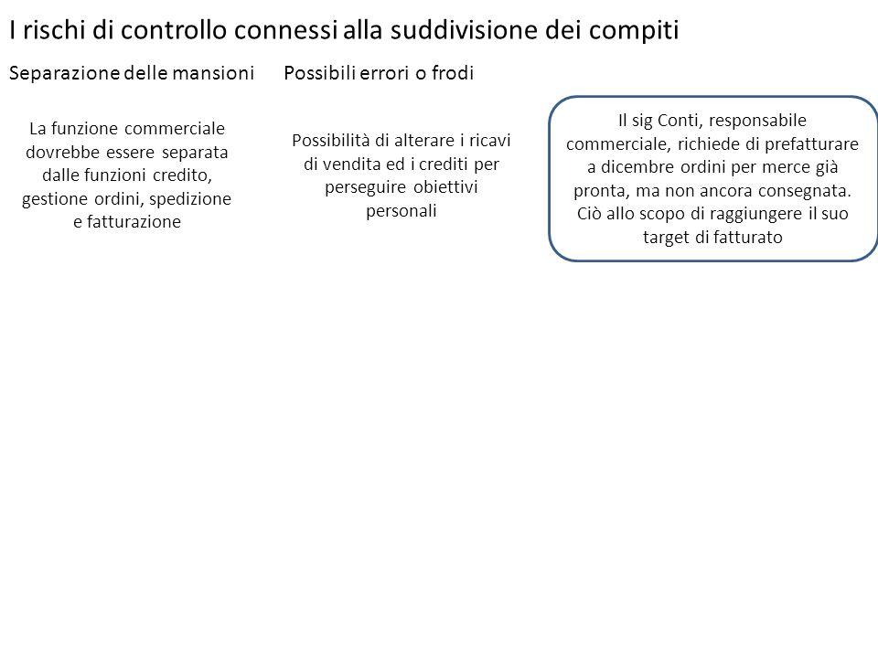I rischi di controllo connessi alla suddivisione dei compiti