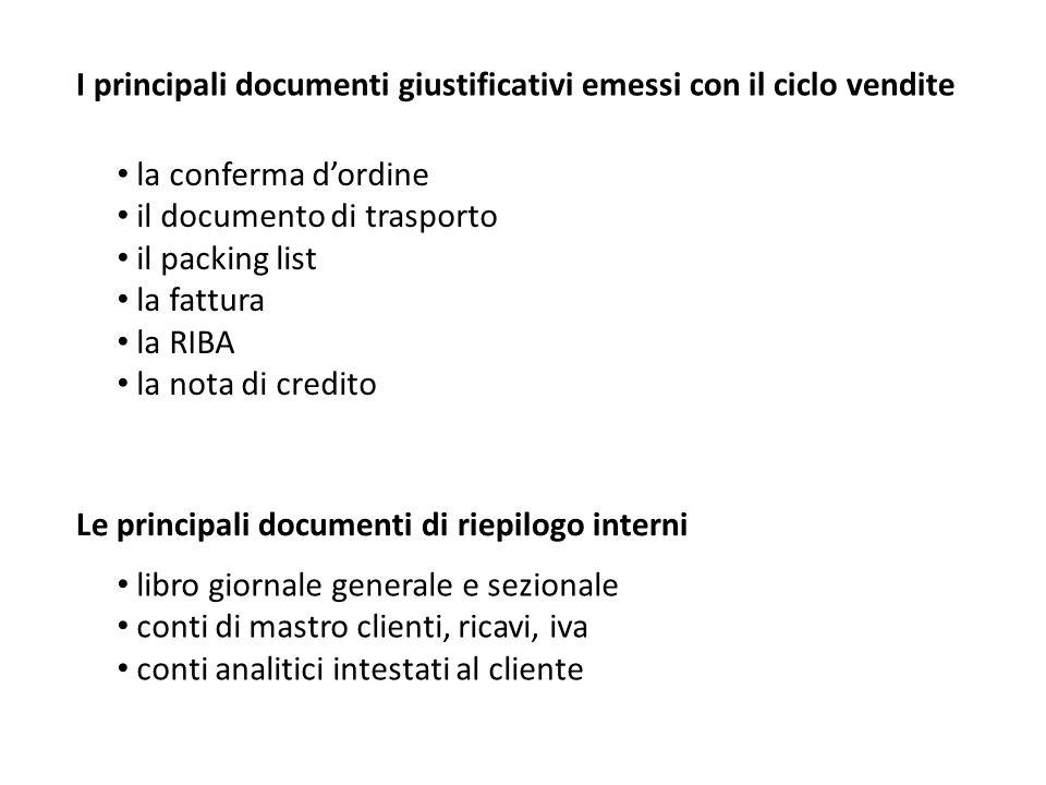 I principali documenti giustificativi emessi con il ciclo vendite