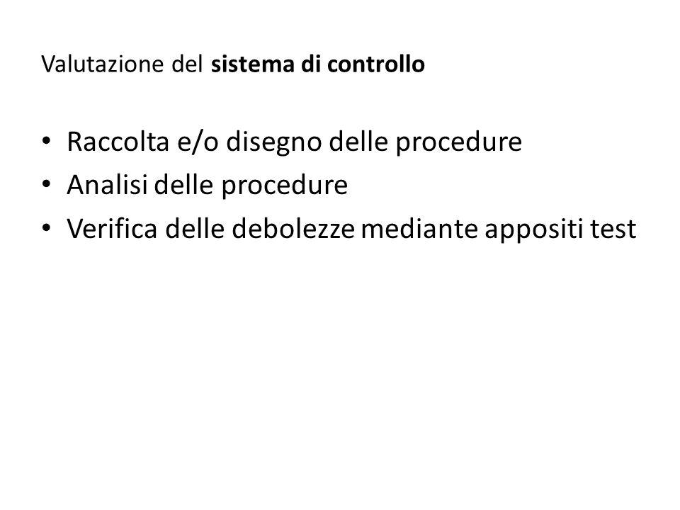 Valutazione del sistema di controllo