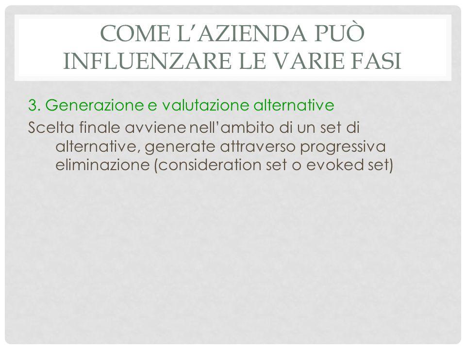 COME L'AZIENDA PUÒ INFLUENZARE LE VARIE FASI