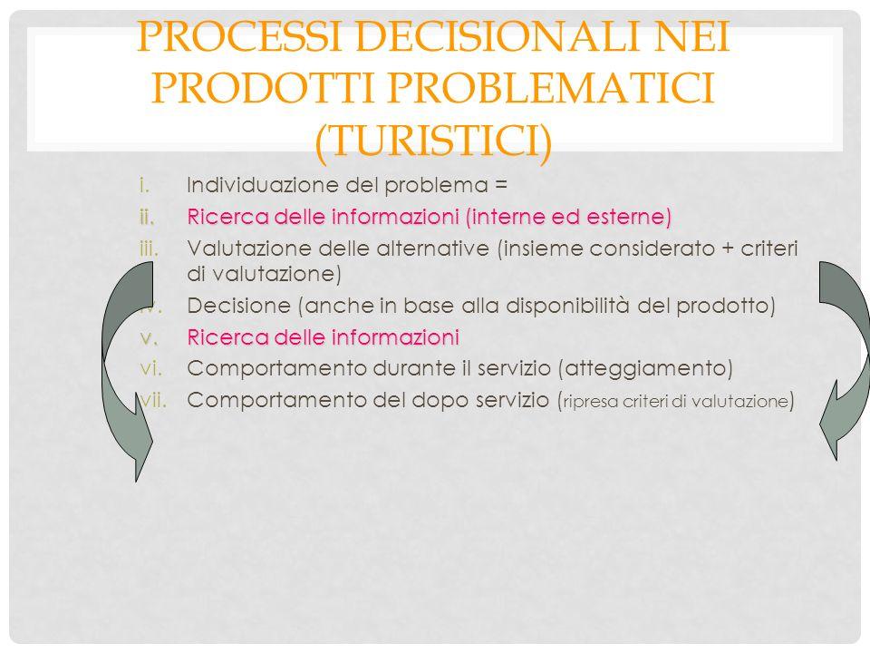 Processi decisionali nei prodotti problematici (turistici)