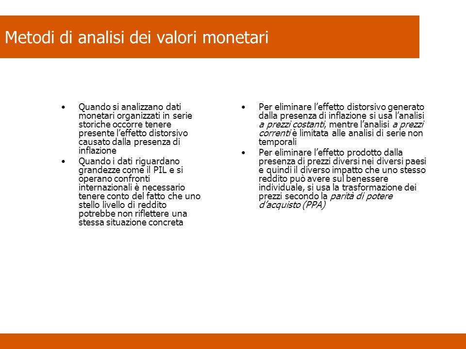 Metodi di analisi dei valori monetari