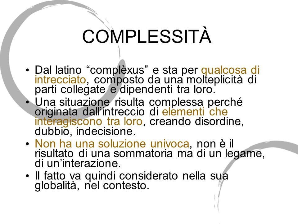 COMPLESSITÀ Dal latino complèxus e sta per qualcosa di intrecciato, composto da una molteplicità di parti collegate e dipendenti tra loro.