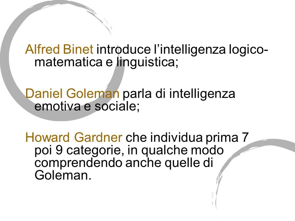 Alfred Binet introduce l'intelligenza logico-matematica e linguistica;