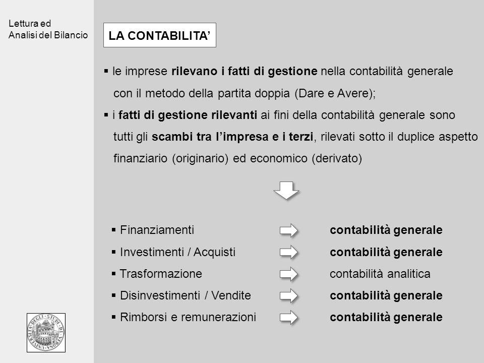 LA CONTABILITA'le imprese rilevano i fatti di gestione nella contabilità generale. con il metodo della partita doppia (Dare e Avere);