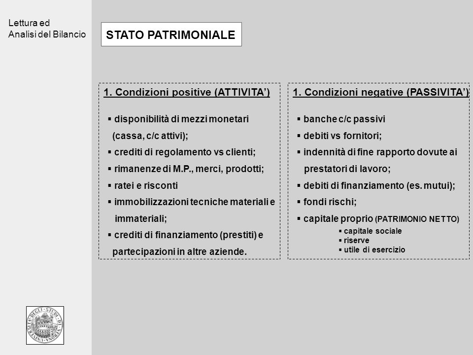 STATO PATRIMONIALE 1. Condizioni positive (ATTIVITA')