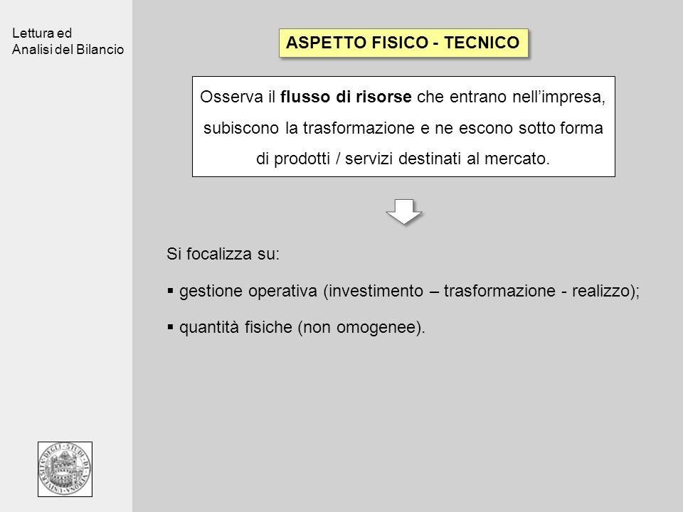 ASPETTO FISICO - TECNICO