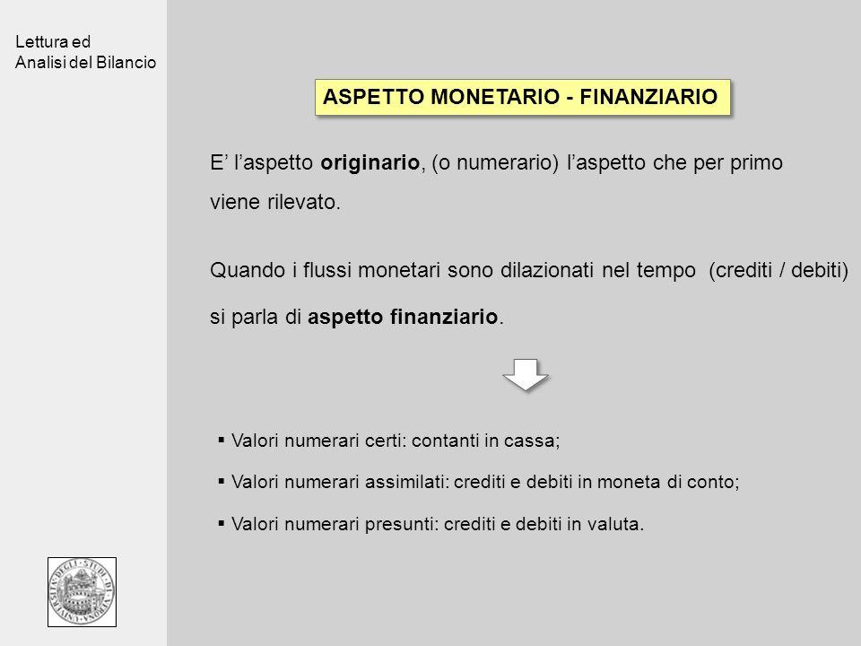 ASPETTO MONETARIO - FINANZIARIO
