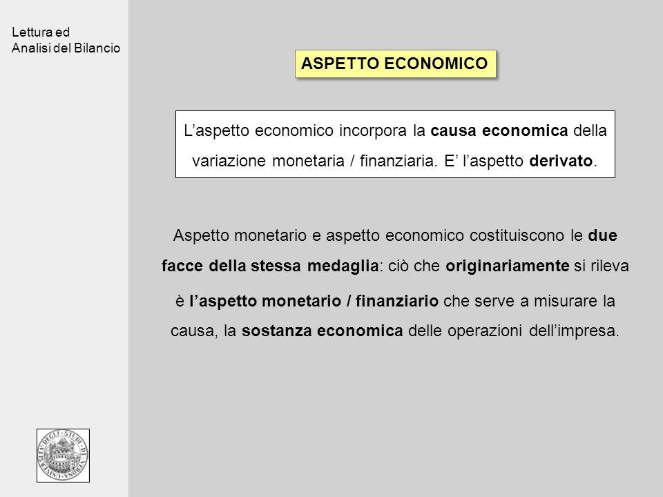 L'aspetto economico incorpora la causa economica della