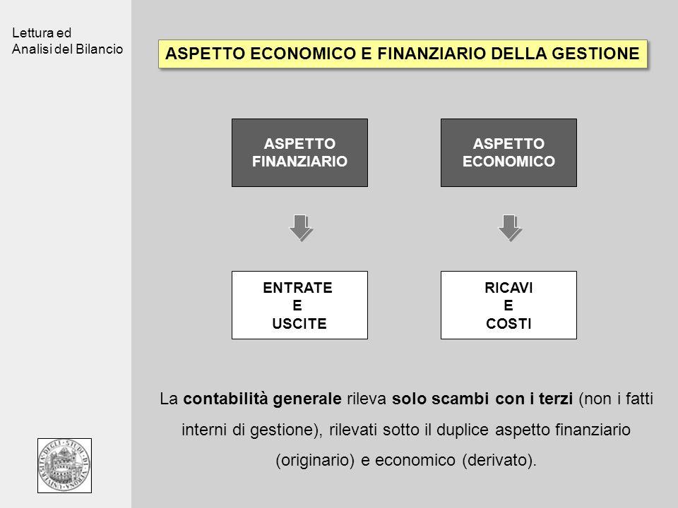 ASPETTO ECONOMICO E FINANZIARIO DELLA GESTIONE