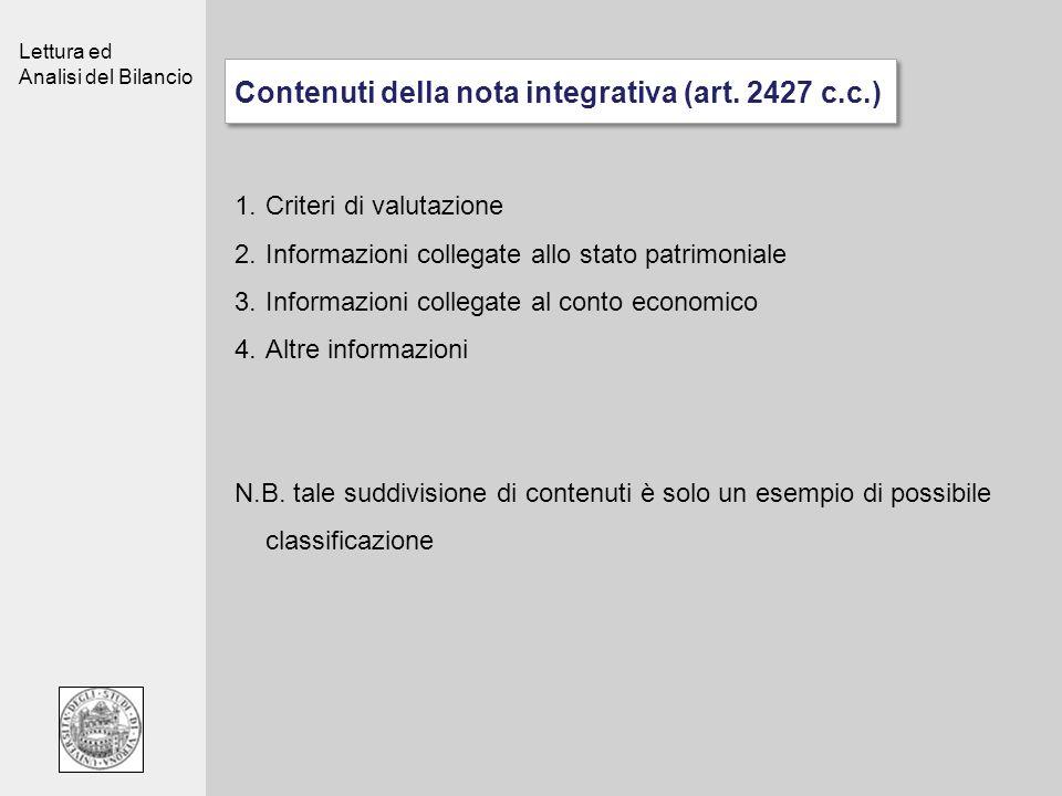 Contenuti della nota integrativa (art. 2427 c.c.)