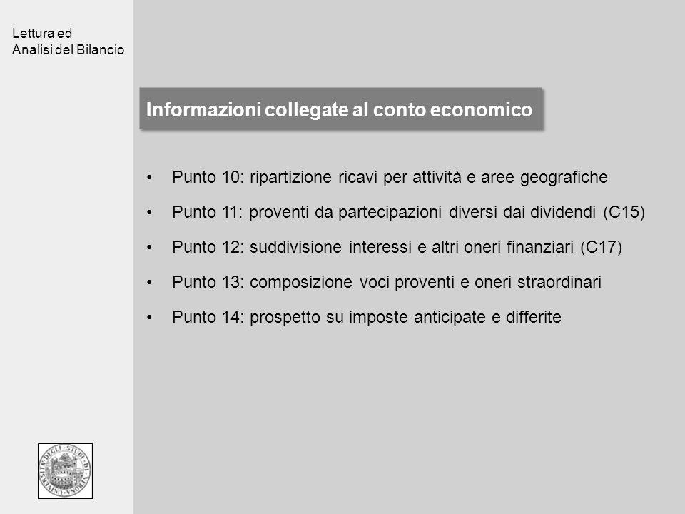 Informazioni collegate al conto economico