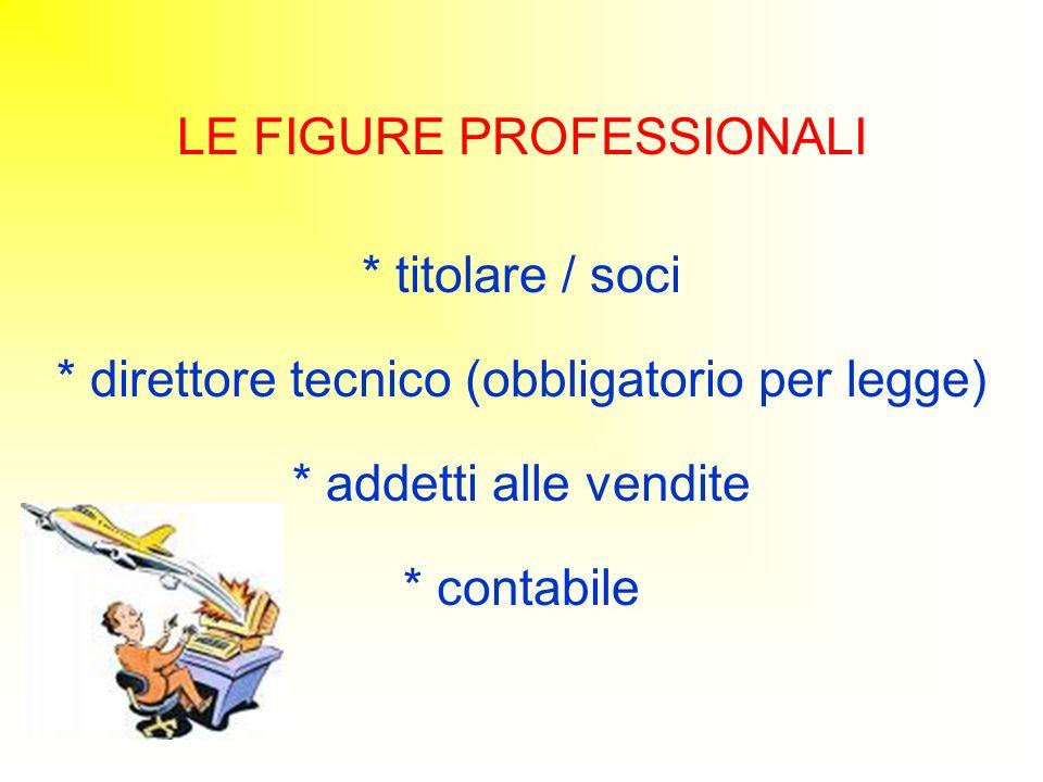 LE FIGURE PROFESSIONALI. titolare / soci