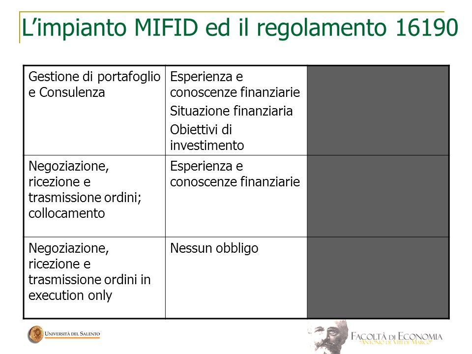 L'impianto MIFID ed il regolamento 16190