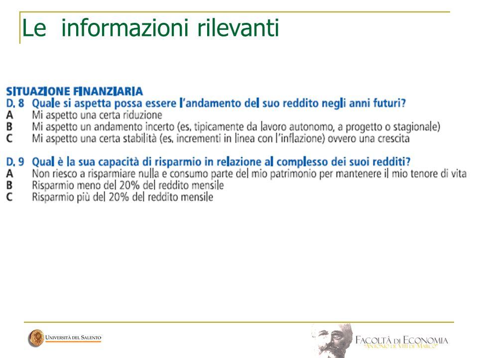 Le informazioni rilevanti