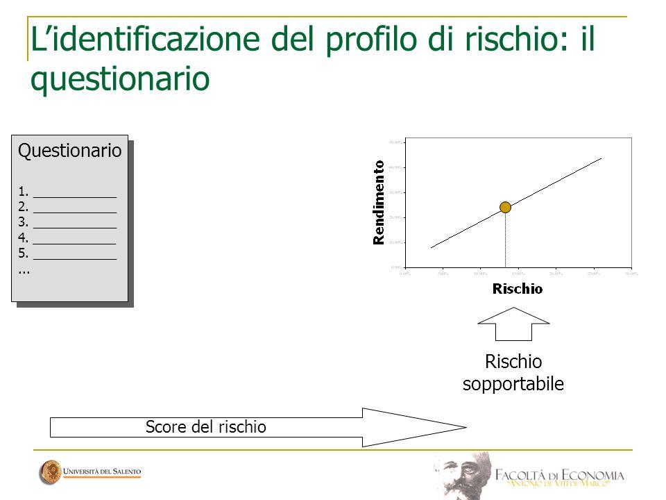 L'identificazione del profilo di rischio: il questionario