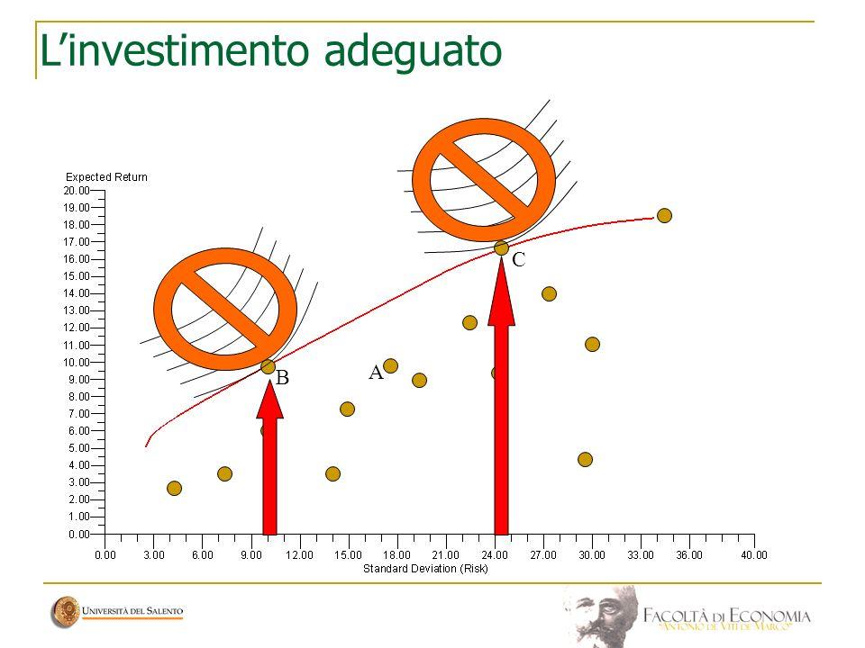 L'investimento adeguato