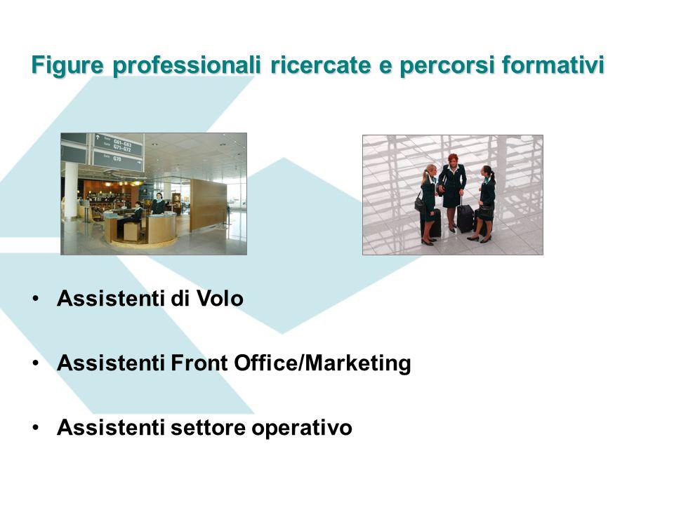 Figure professionali ricercate e percorsi formativi