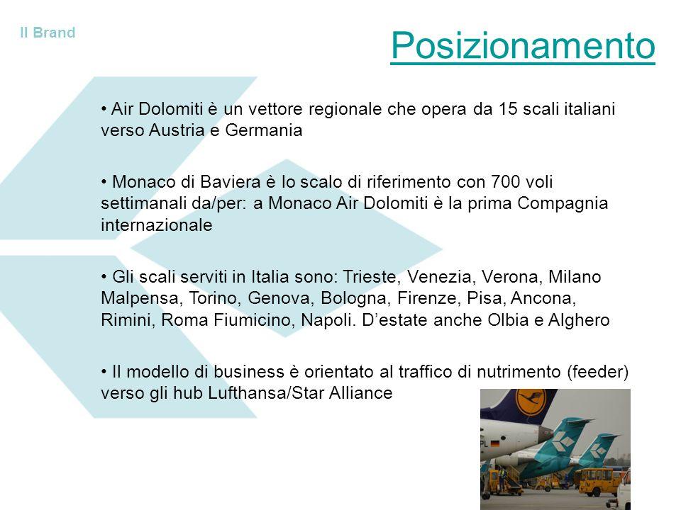Il Brand Posizionamento. Air Dolomiti è un vettore regionale che opera da 15 scali italiani verso Austria e Germania.