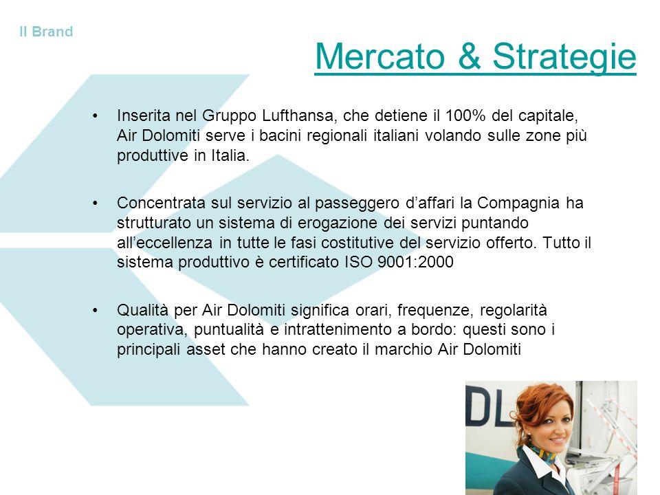 Mercato & Strategie Il Brand.