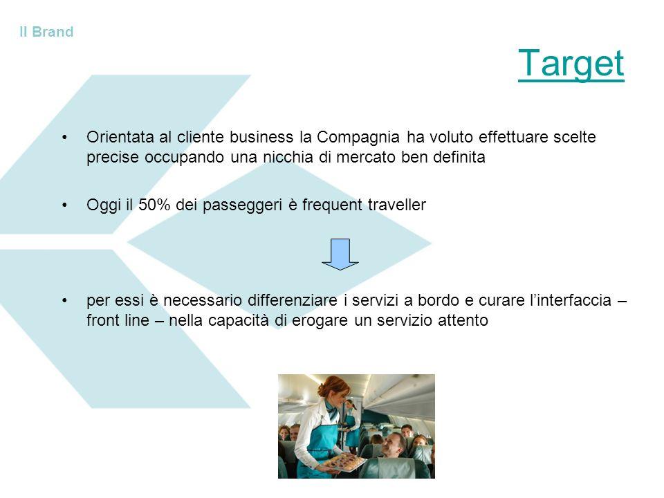 Il Brand Target. Orientata al cliente business la Compagnia ha voluto effettuare scelte precise occupando una nicchia di mercato ben definita.