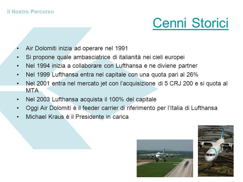 Cenni Storici Air Dolomiti inizia ad operare nel 1991