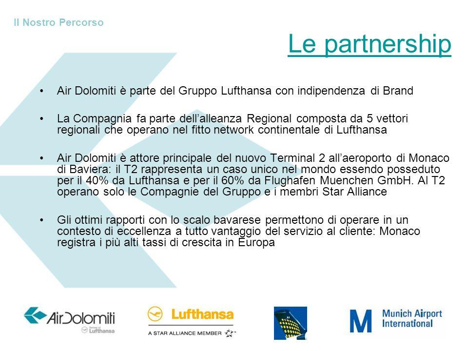 Il Nostro Percorso Le partnership. Air Dolomiti è parte del Gruppo Lufthansa con indipendenza di Brand.