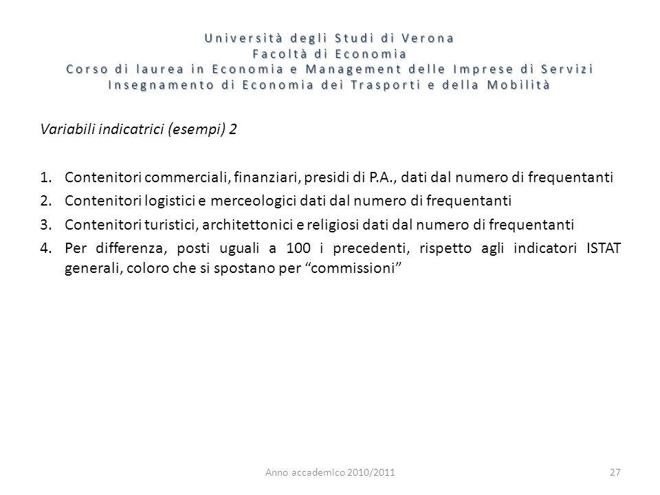 Variabili indicatrici (esempi) 2