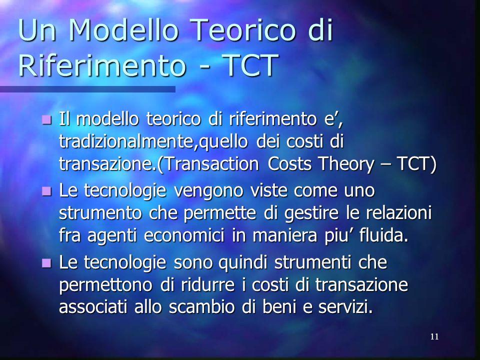 Un Modello Teorico di Riferimento - TCT
